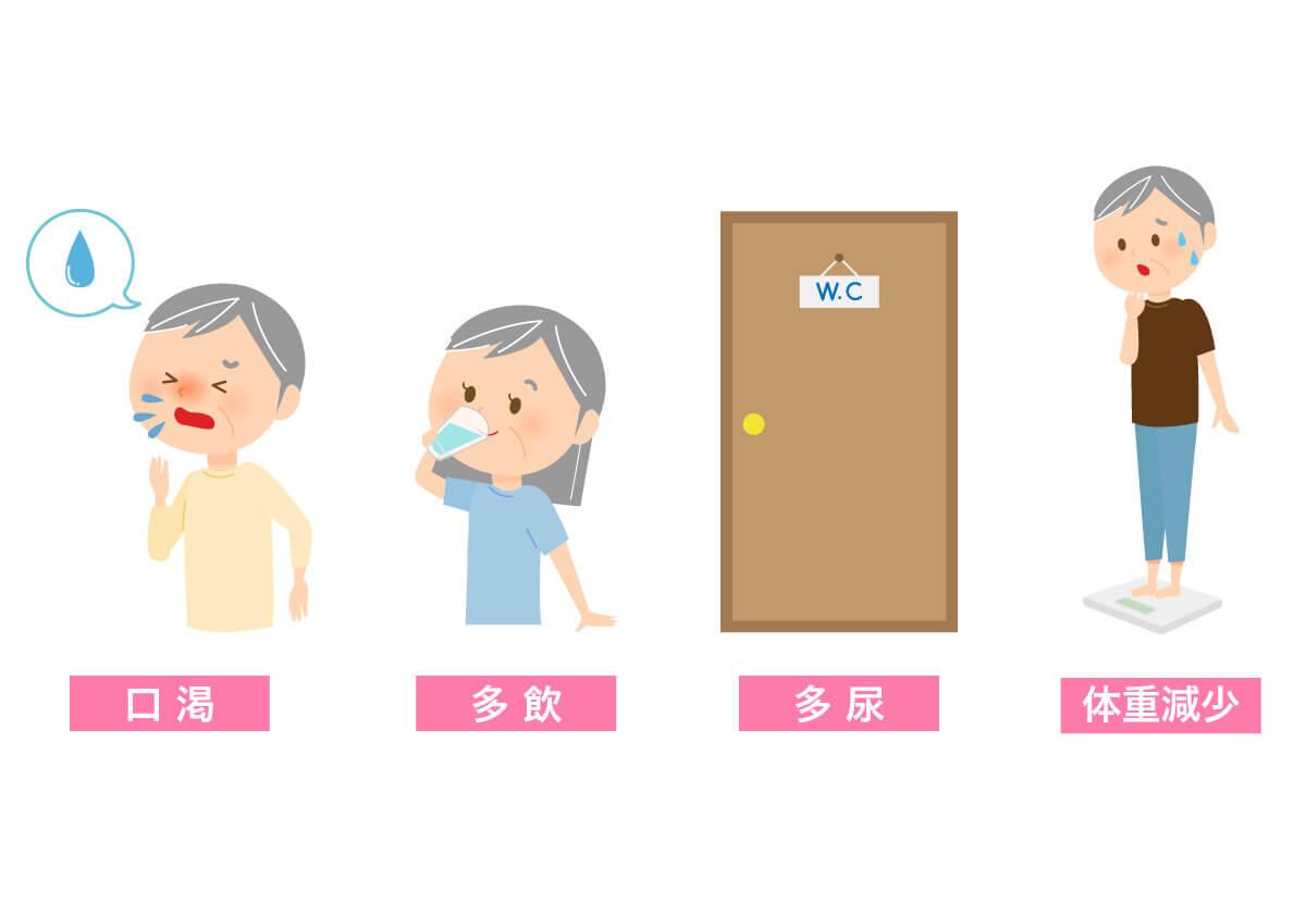全国日帰り手術.com